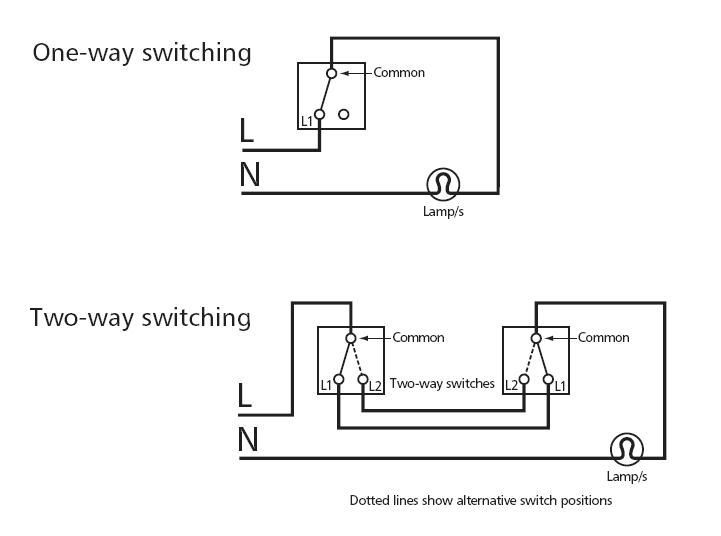on a two way switch wiring diagram