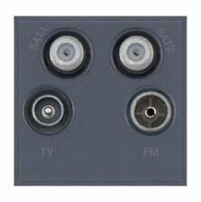 Eurodata Module 2 x Coaxial Male & Female + 2 x F-Type Satellite Isolated with Faraday Cage