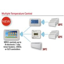 Consort MRX1 Multizone Wireless Controller - White