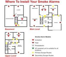 Mains Smoke Alarm - Photolectric - White